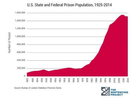 prison pop